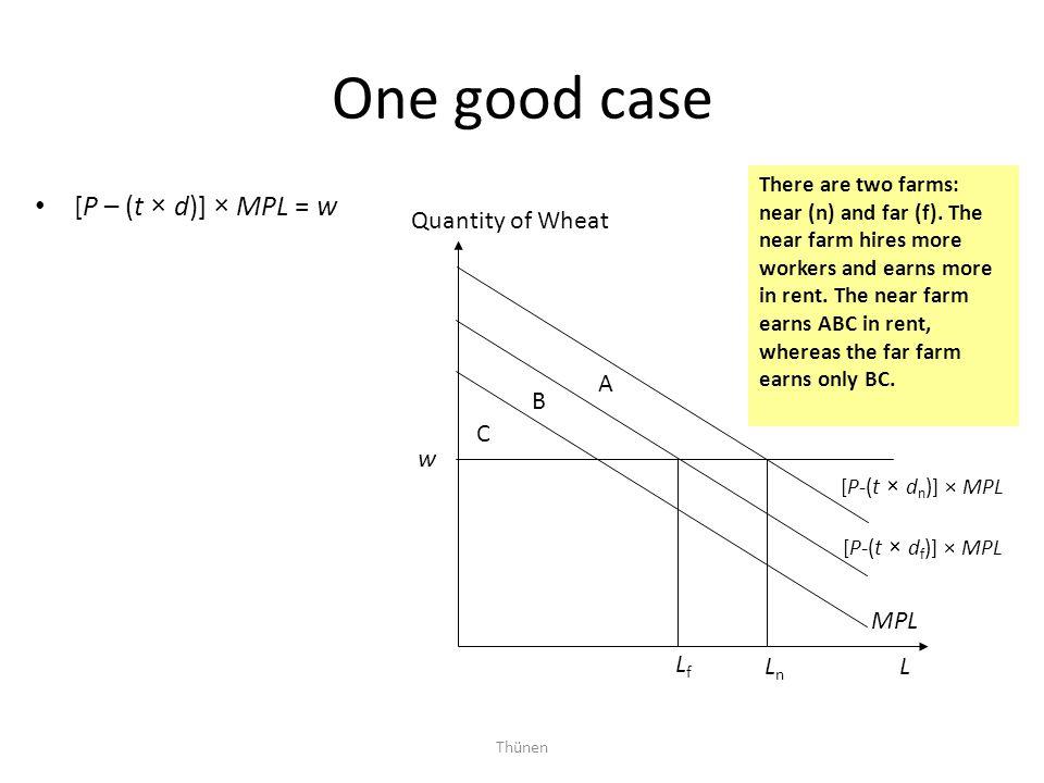 One good case [P – (t × d)] × MPL = w Quantity of Wheat A B C w MPL Lf